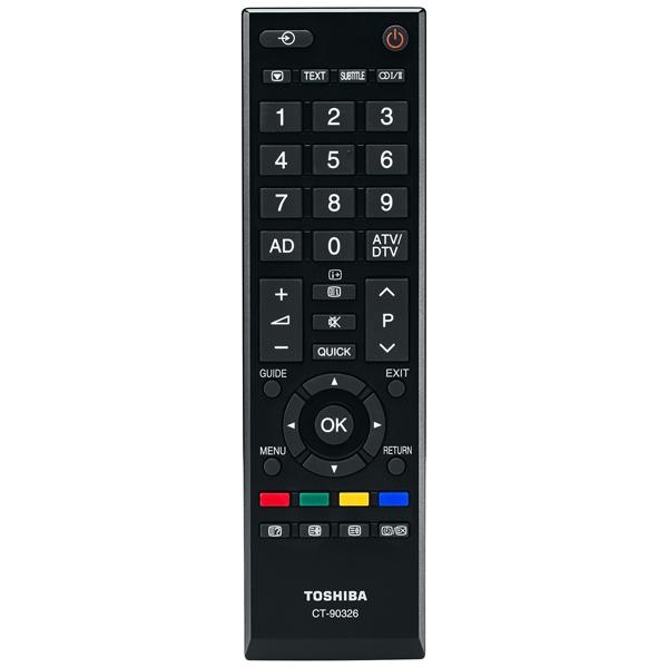 Телевизоры Отзывы о товарах